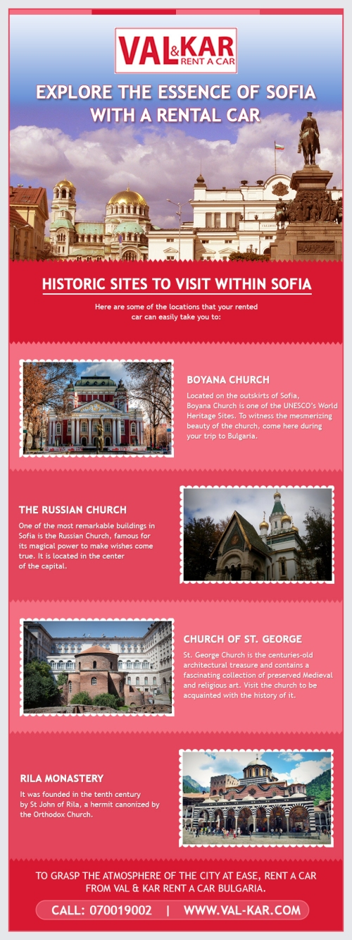 Historic Sites To Visit Within Sofia